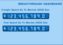 Web Site | Breakthrough Fuel